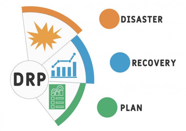 Why You Need a Disaster Recovery Plan (DRP)